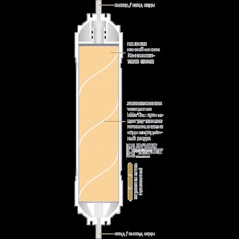 Картридж умягчающий K876 для фильтров Expert